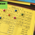 Multiplication mats fb