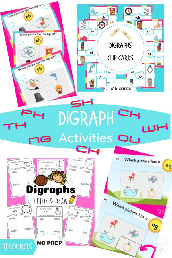 Digraph Activities pin
